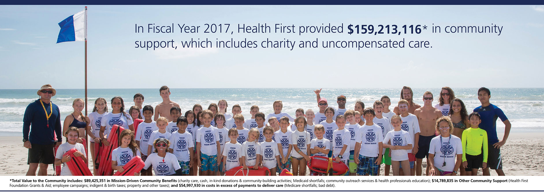 Health First Gives Back - In Fiscal Year 2017, Health First provided $159,213,116* in community support, which includes charity and uncompensated care.
