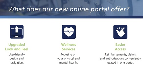 Infographic displaying: Upgraded Look and Feel, Wellness Services and Easier Access features.